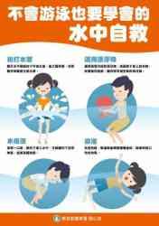 夏日將近,為避免學生溺水事件一再發生,請同學注意宣導事項    ~